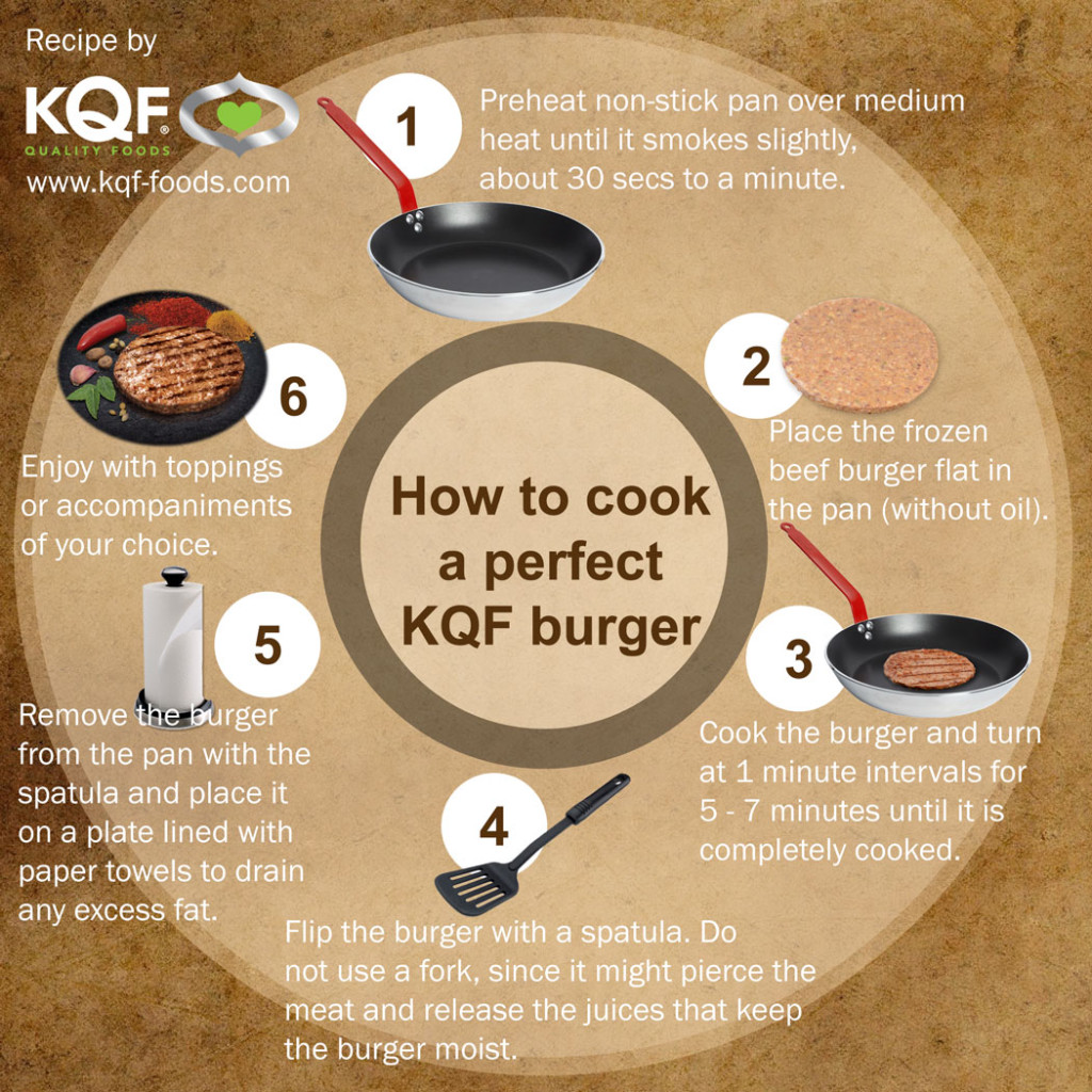 How to make a perfect KQF Burger